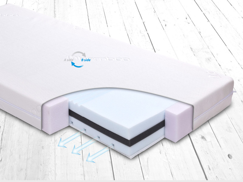 BABYMATEX - Matrace dětský Fresh Delux 120x60x10 cm