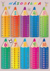 Matematika - Násobilka