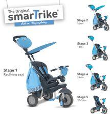 SMART TRIKE - Tříkolka Splash - Modrá